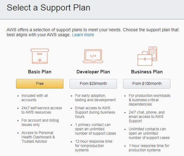 AWS Plans