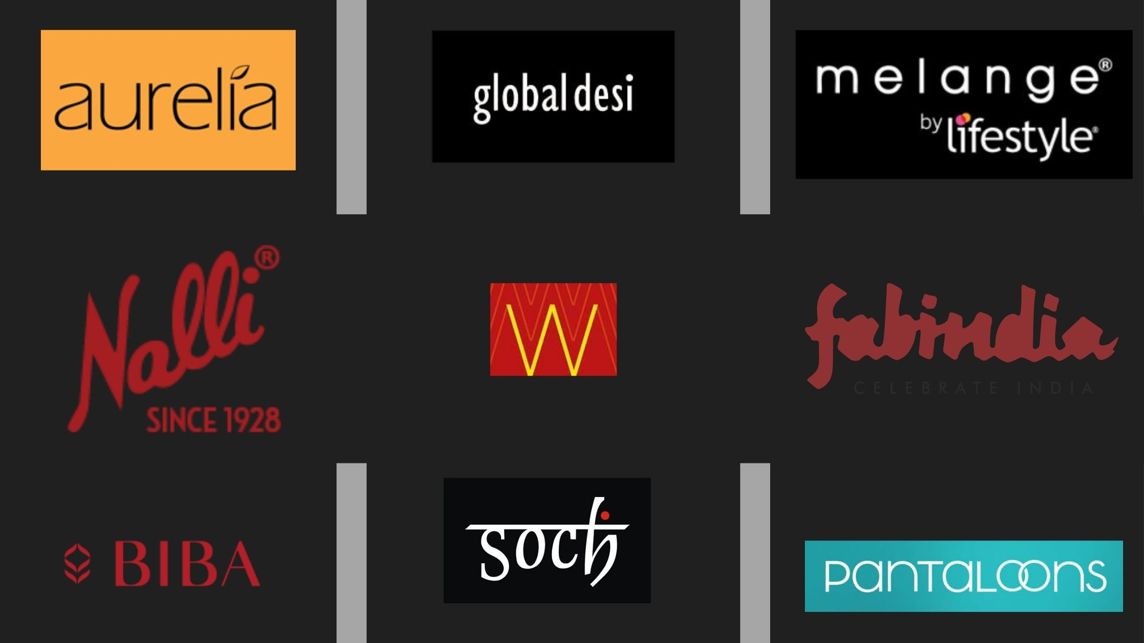 Top 10 Ethnic Brands India